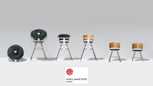 iCandy Mi Chair Group Red Dot Logo-jpg